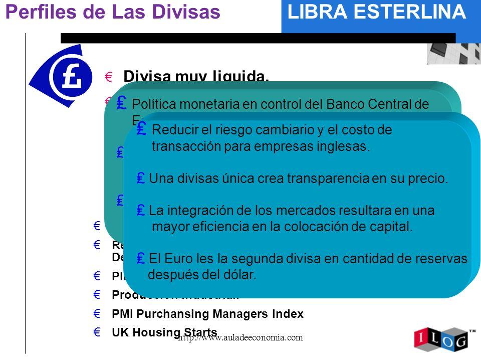 http://www.auladeeconomia.com Perfiles de Las DivisasLIBRA ESTERLINA Divisa muy liquida. Correlación positiva frente a los Precios del sector energéti