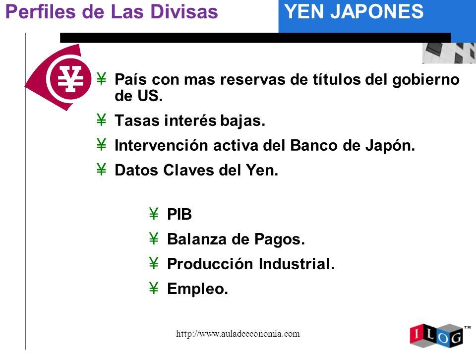 http://www.auladeeconomia.com Perfiles de Las Divisas ¥ País con mas reservas de títulos del gobierno de US. ¥ Tasas interés bajas. ¥ Intervención act