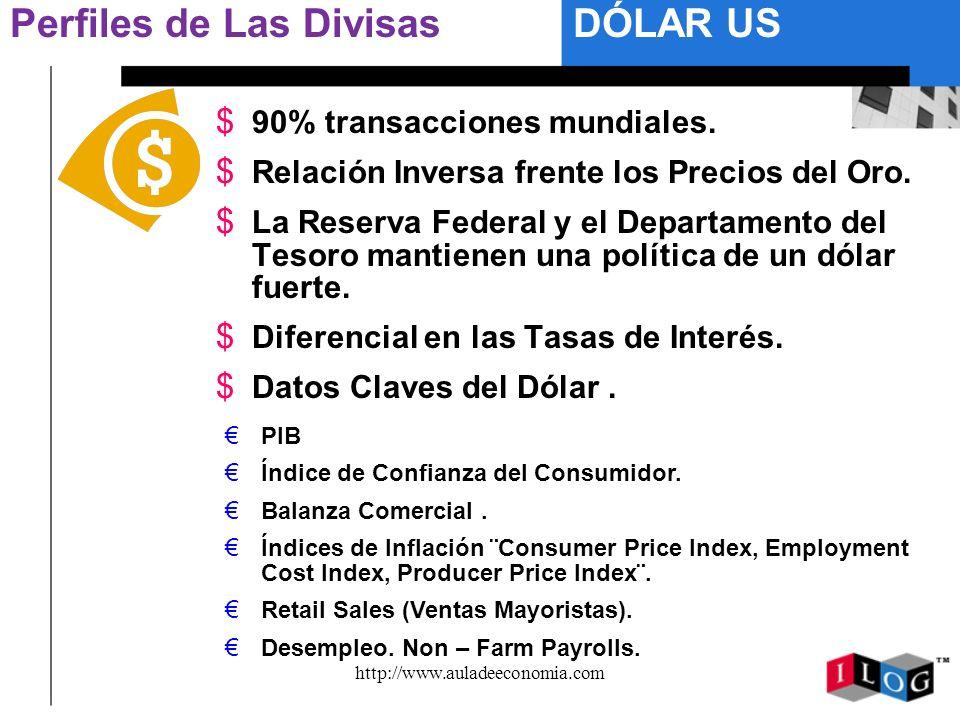http://www.auladeeconomia.com Perfiles de Las Divisas $ 90% transacciones mundiales. $ Relación Inversa frente los Precios del Oro. $ La Reserva Feder