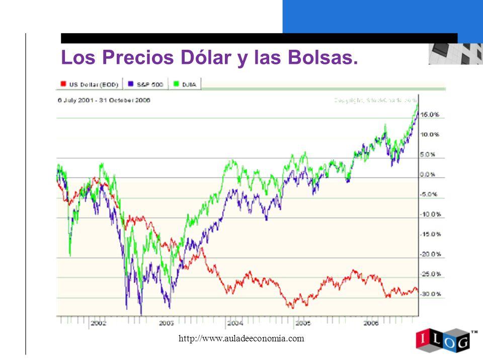 http://www.auladeeconomia.com Los Precios Dólar y las Bolsas.