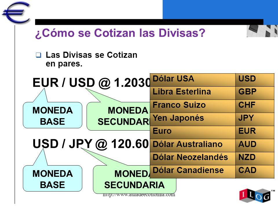 http://www.auladeeconomia.com ¿Cómo se Cotizan las Divisas? q Las Divisas se Cotizan en pares. EUR / USD @ 1.2030 MONEDA BASE MONEDA SECUNDARIA Unidad