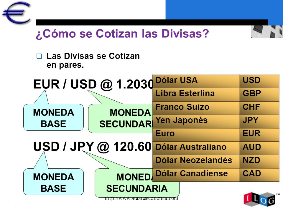 http://www.auladeeconomia.com Mercado Interbancario.