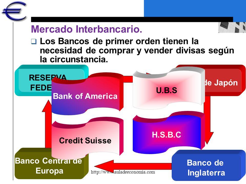 http://www.auladeeconomia.com Mercado Interbancario. q Los Bancos de primer orden tienen la necesidad de comprar y vender divisas según la circunstanc