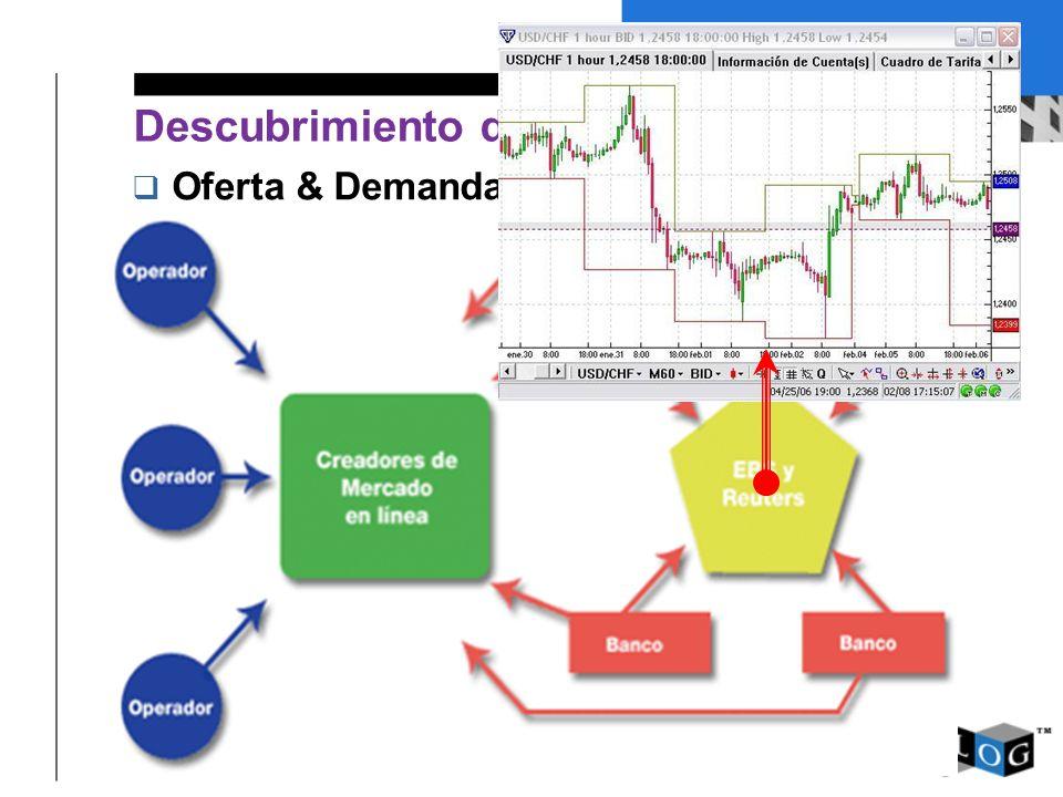 http://www.auladeeconomia.com Los Precios del Oro frente al Dólar.