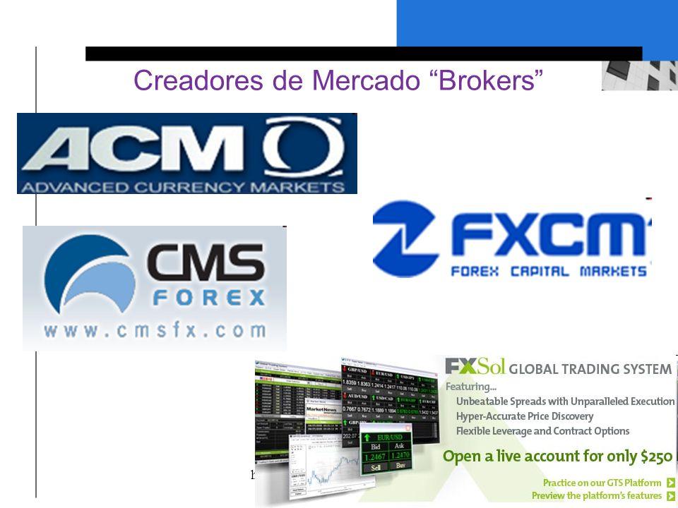 http://www.auladeeconomia.com Operaciones del Mercado SPOT Compra LONG