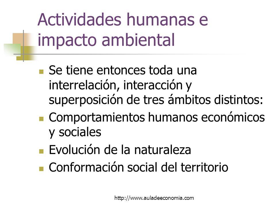 http://www.auladeeconomia.com Actividades humanas e impacto ambiental Se tiene entonces toda una interrelación, interacción y superposición de tres ámbitos distintos: Comportamientos humanos económicos y sociales Evolución de la naturaleza Conformación social del territorio