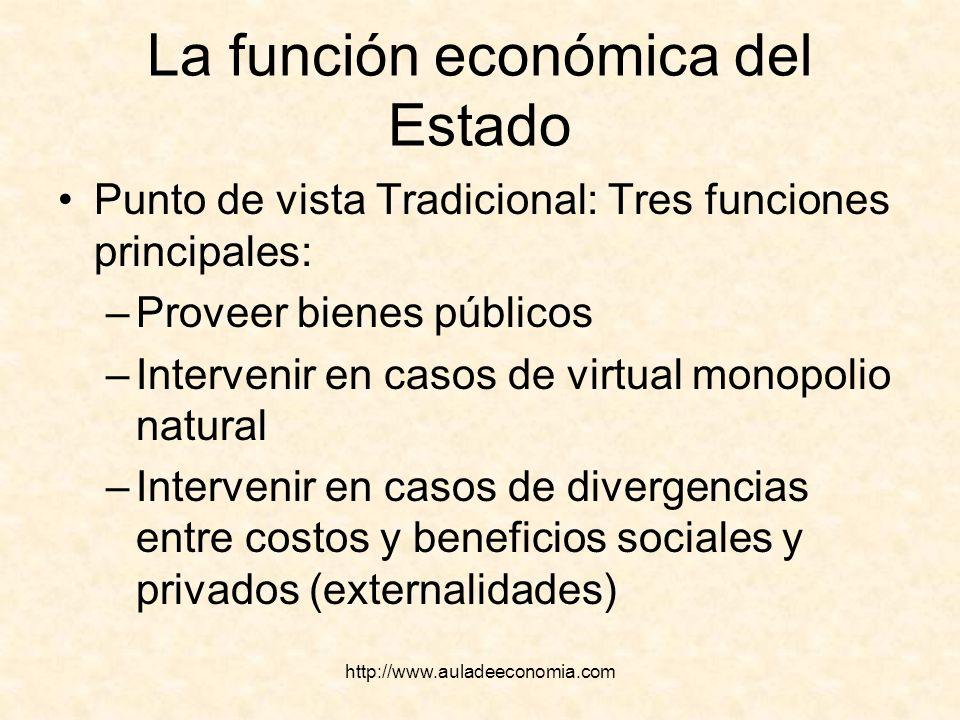 http://www.auladeeconomia.com La función económica del Estado Punto de vista Tradicional: Tres funciones principales: –Proveer bienes públicos –Interv