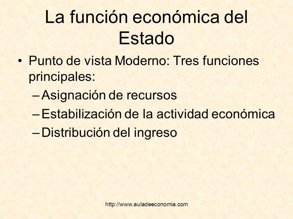 http://www.auladeeconomia.com La función económica del Estado Punto de vista Moderno: Tres funciones principales: –Asignación de recursos –Estabilizac