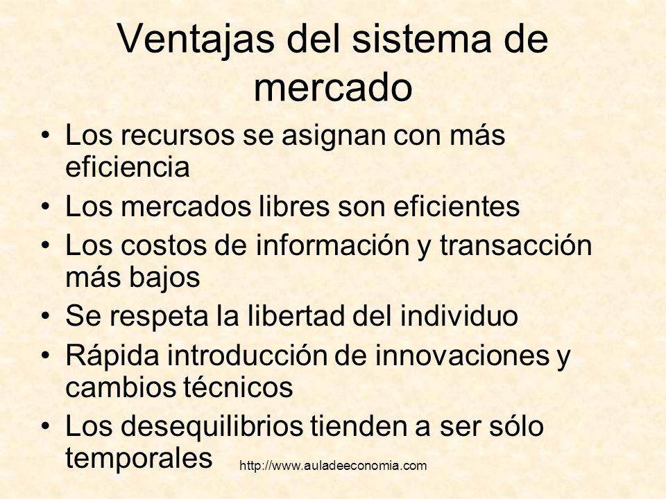 http://www.auladeeconomia.com Ventajas del sistema de mercado Los recursos se asignan con más eficiencia Los mercados libres son eficientes Los costos