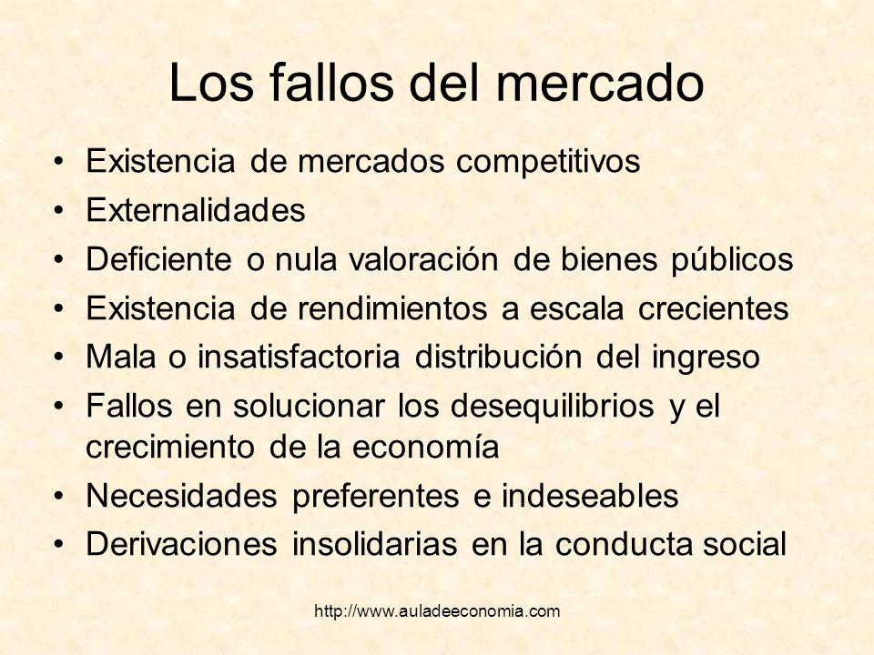 http://www.auladeeconomia.com Los fallos del mercado Existencia de mercados competitivos Externalidades Deficiente o nula valoración de bienes público