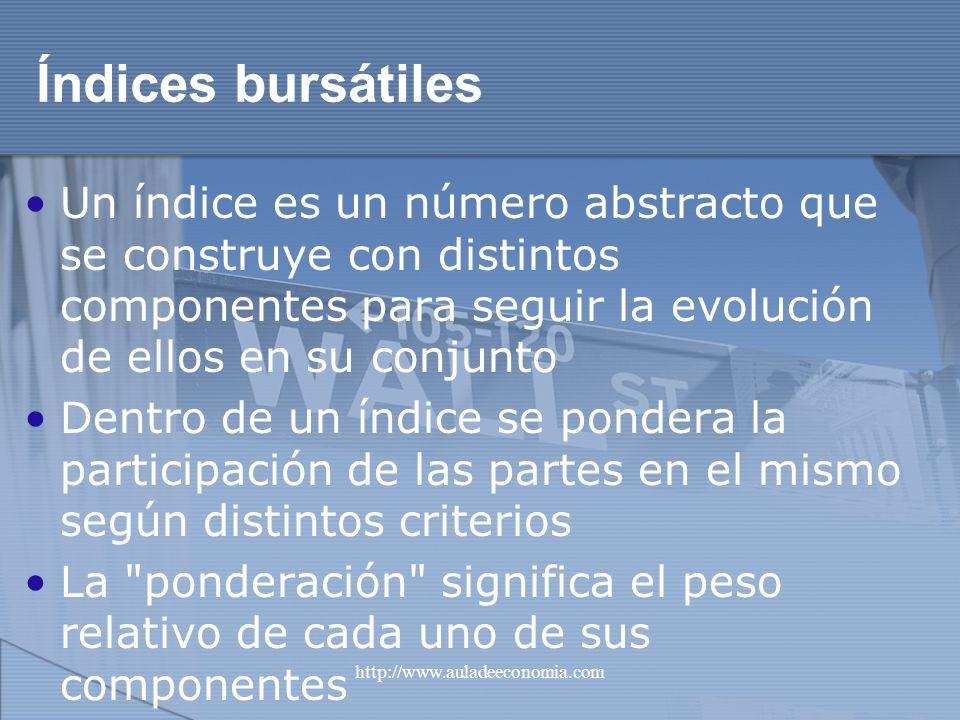 http://www.auladeeconomia.com Índices bursátiles Un índice es un número abstracto que se construye con distintos componentes para seguir la evolución
