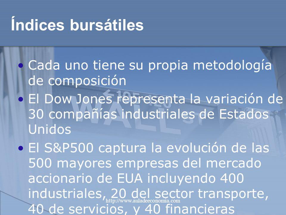 http://www.auladeeconomia.com Índices bursátiles Cada uno tiene su propia metodología de composición El Dow Jones representa la variación de 30 compañ