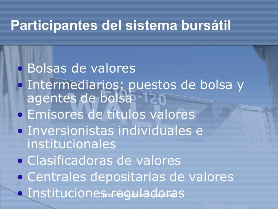 http://www.auladeeconomia.com Participantes del sistema bursátil Bolsas de valores Intermediarios: puestos de bolsa y agentes de bolsa Emisores de tít