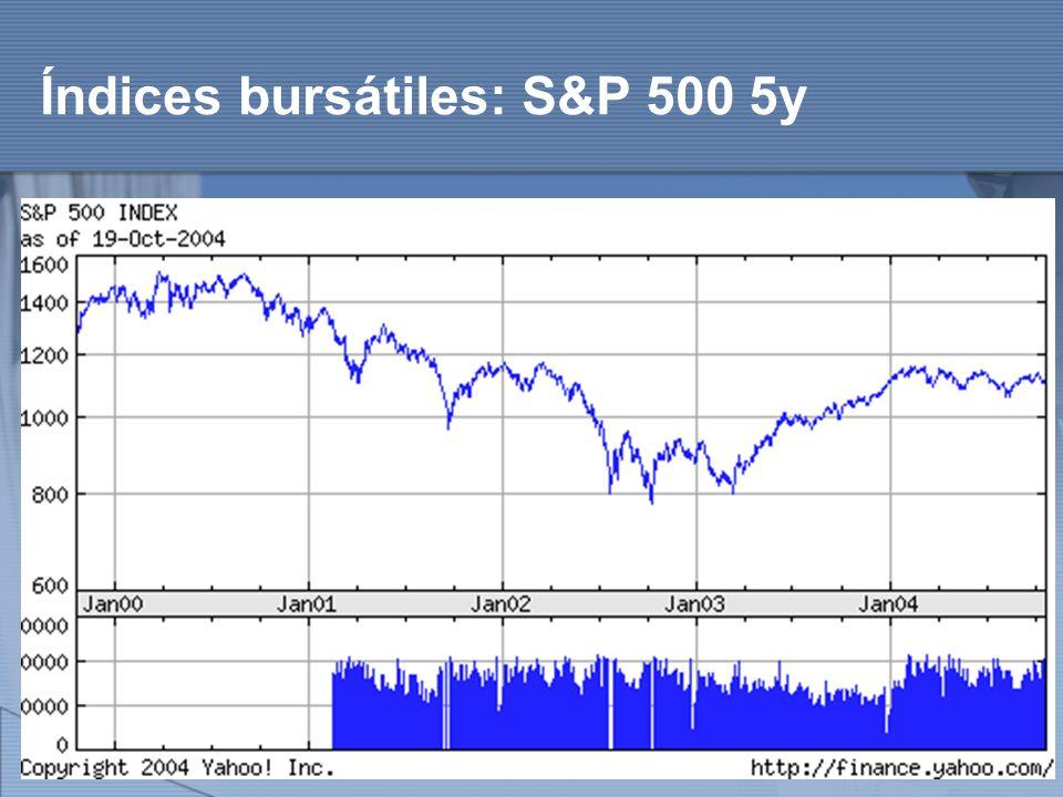 http://www.auladeeconomia.com Índices bursátiles: S&P 500 5y
