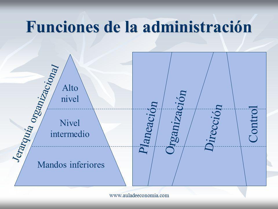 www.auladeeconomia.com Funciones de la administración Alto nivel Nivel intermedio Mandos inferiores Jerarquía organizacional Planeación Organización D