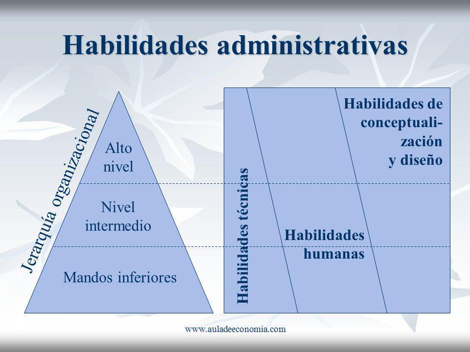 www.auladeeconomia.com Habilidades administrativas Alto nivel Nivel intermedio Mandos inferiores Jerarquía organizacional Habilidades técnicas Habilid