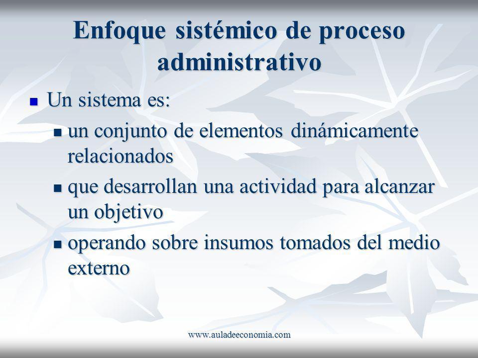 www.auladeeconomia.com Enfoque sistémico de proceso administrativo Un sistema es: Un sistema es: un conjunto de elementos dinámicamente relacionados u