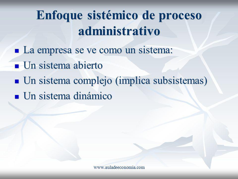 www.auladeeconomia.com Enfoque sistémico de proceso administrativo La empresa se ve como un sistema: La empresa se ve como un sistema: Un sistema abie