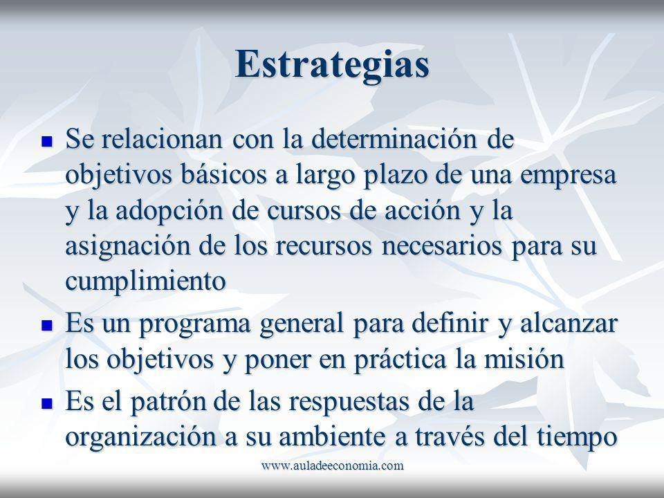 www.auladeeconomia.com Estrategias Se relacionan con la determinación de objetivos básicos a largo plazo de una empresa y la adopción de cursos de acc