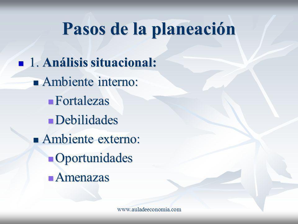 www.auladeeconomia.com Pasos de la planeación 1. Análisis situacional: 1. Análisis situacional: Ambiente interno: Ambiente interno: Fortalezas Fortale