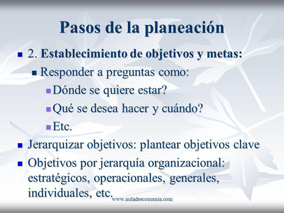 www.auladeeconomia.com Pasos de la planeación 2. Establecimiento de objetivos y metas: 2. Establecimiento de objetivos y metas: Responder a preguntas