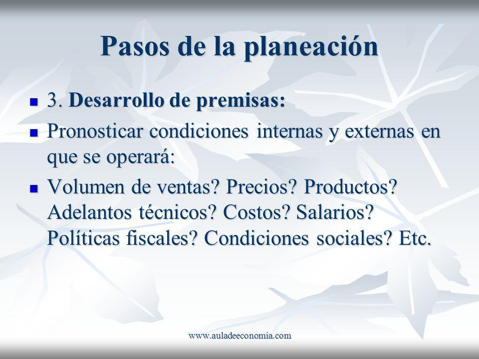 www.auladeeconomia.com Pasos de la planeación 3. Desarrollo de premisas: 3. Desarrollo de premisas: Pronosticar condiciones internas y externas en que