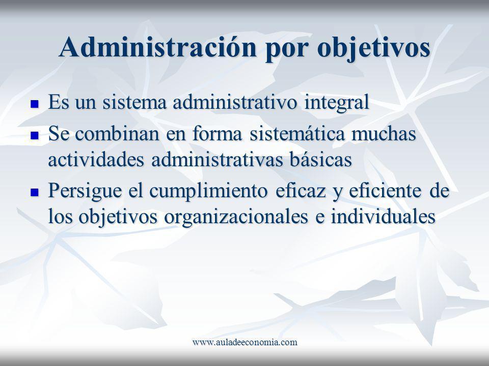 www.auladeeconomia.com Administración por objetivos Es un sistema administrativo integral Es un sistema administrativo integral Se combinan en forma s