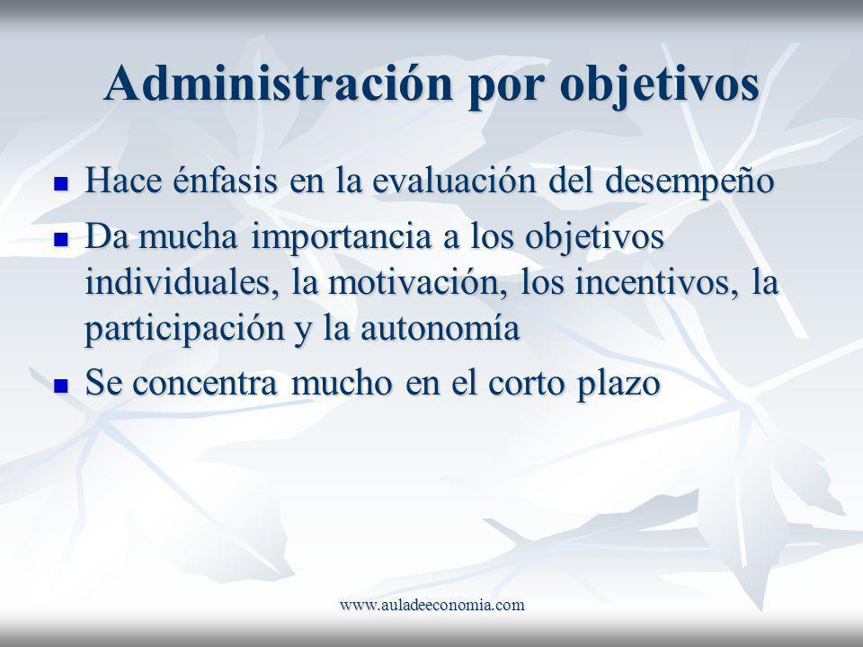 www.auladeeconomia.com Administración por objetivos Hace énfasis en la evaluación del desempeño Hace énfasis en la evaluación del desempeño Da mucha i