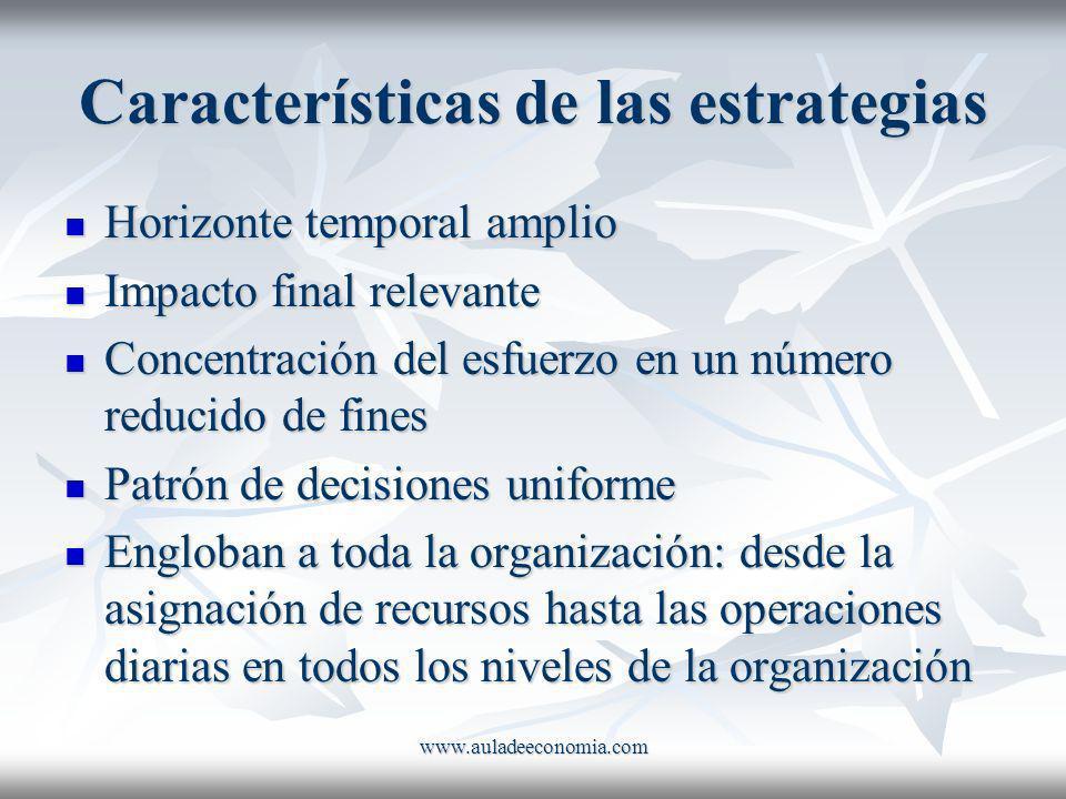 www.auladeeconomia.com Características de las estrategias Horizonte temporal amplio Horizonte temporal amplio Impacto final relevante Impacto final re
