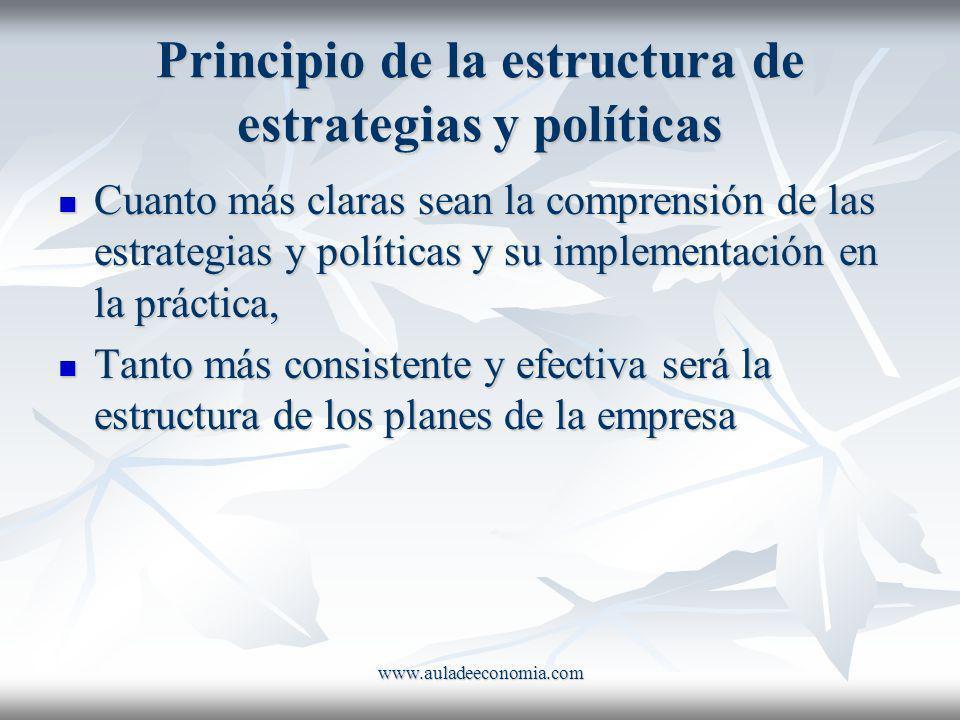 www.auladeeconomia.com Principio de la estructura de estrategias y políticas Cuanto más claras sean la comprensión de las estrategias y políticas y su