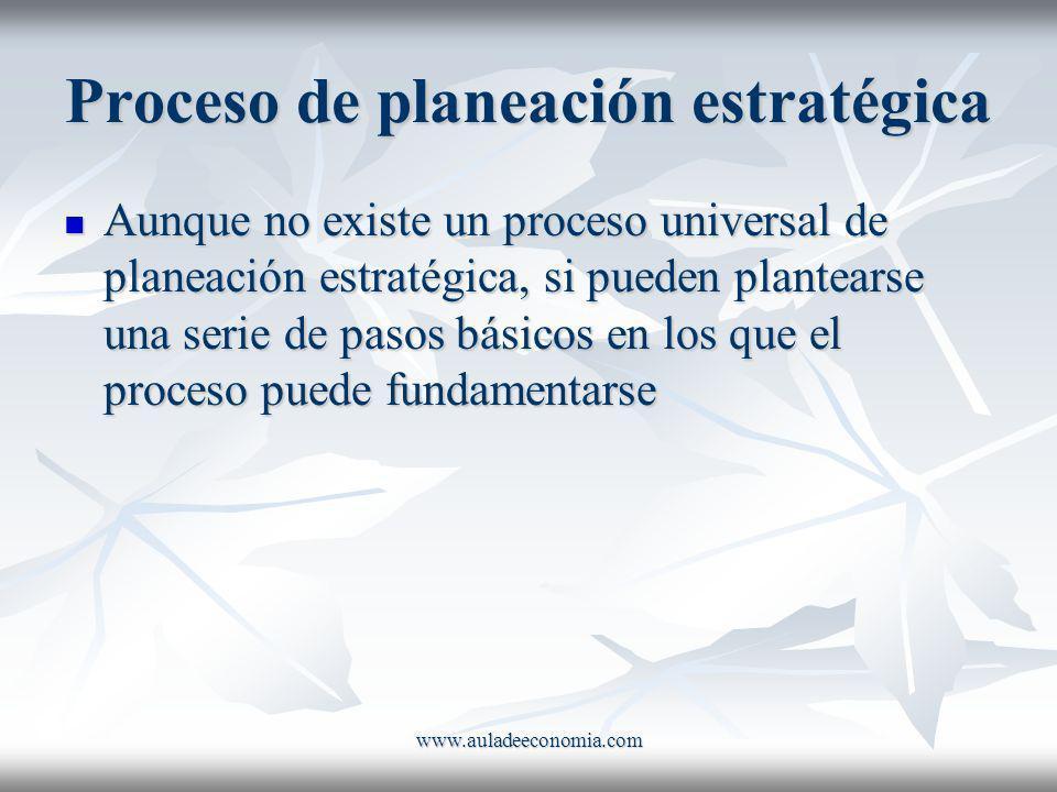 www.auladeeconomia.com Proceso de planeación estratégica Aunque no existe un proceso universal de planeación estratégica, si pueden plantearse una ser