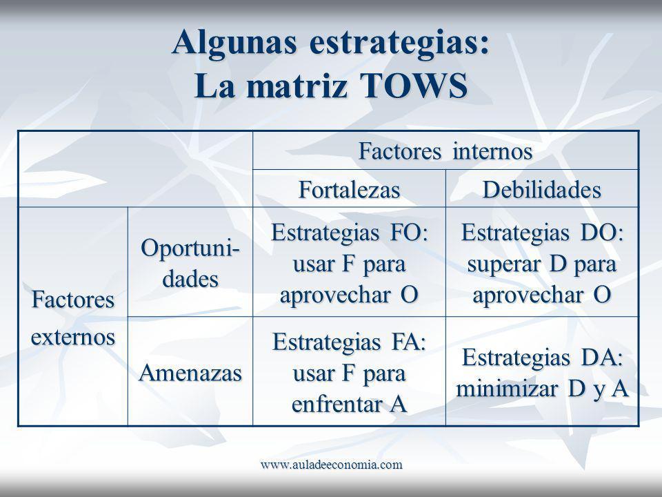 www.auladeeconomia.com Algunas estrategias: La matriz TOWS Factores internos FortalezasDebilidades Factoresexternos Oportuni- dades Estrategias FO: us