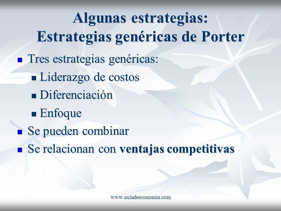 www.auladeeconomia.com Algunas estrategias: Estrategias genéricas de Porter Tres estrategias genéricas: Tres estrategias genéricas: Liderazgo de costo