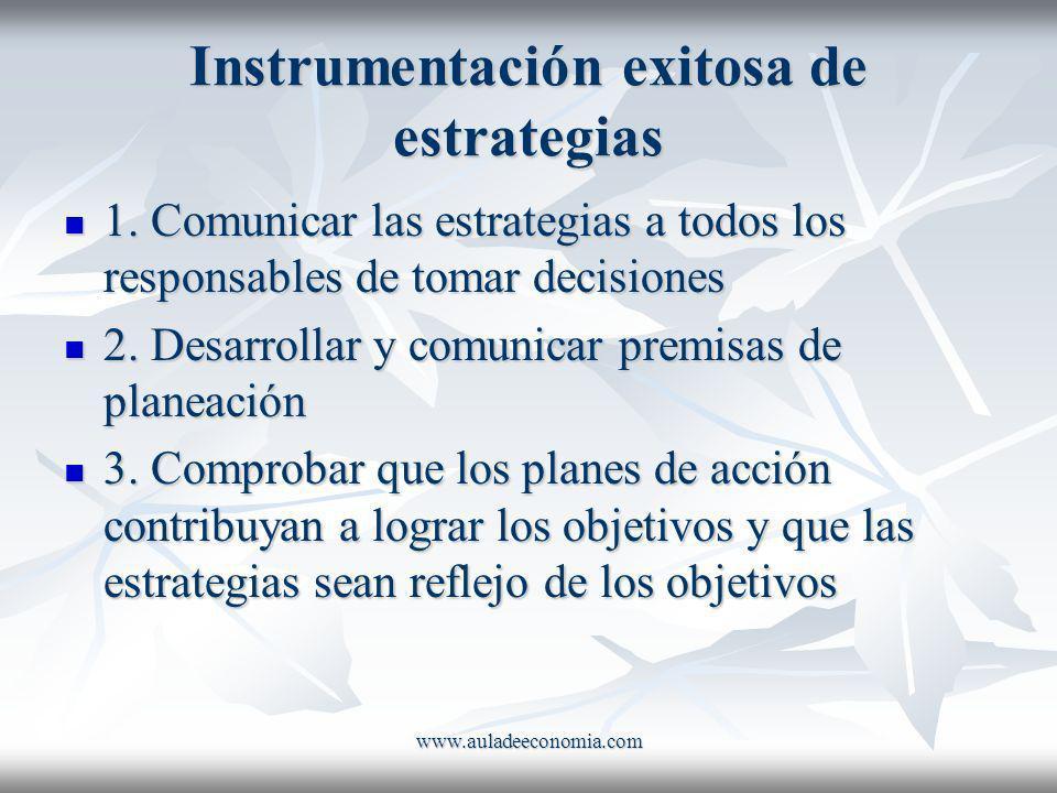 www.auladeeconomia.com Instrumentación exitosa de estrategias 1. Comunicar las estrategias a todos los responsables de tomar decisiones 1. Comunicar l