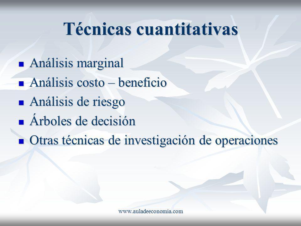 www.auladeeconomia.com Técnicas cuantitativas Análisis marginal Análisis marginal Análisis costo – beneficio Análisis costo – beneficio Análisis de ri