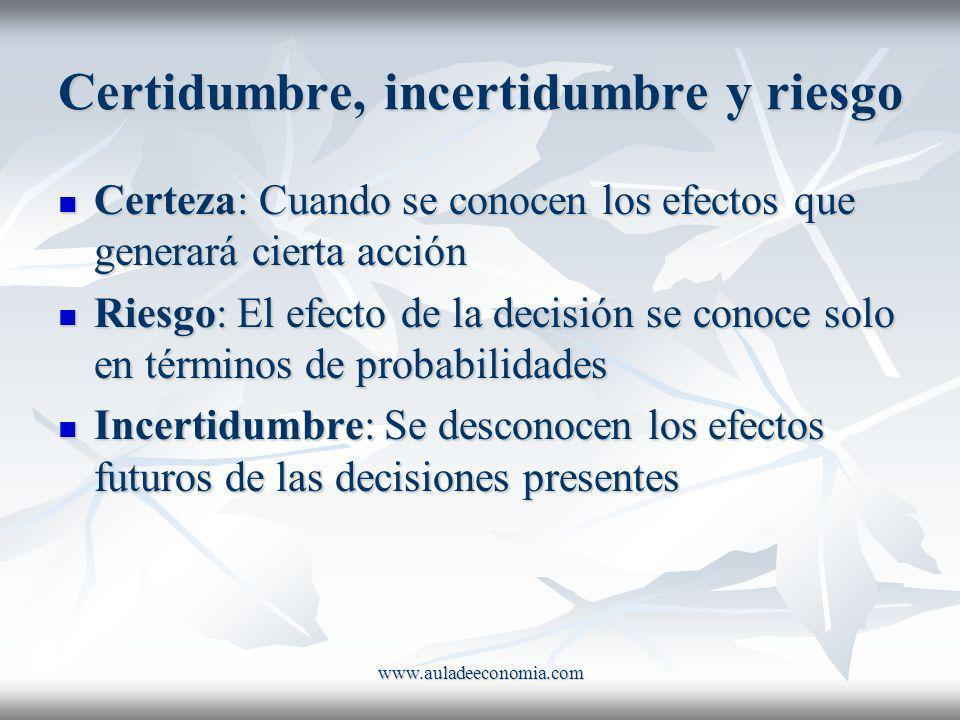 www.auladeeconomia.com Certidumbre, incertidumbre y riesgo Certeza: Cuando se conocen los efectos que generará cierta acción Certeza: Cuando se conoce
