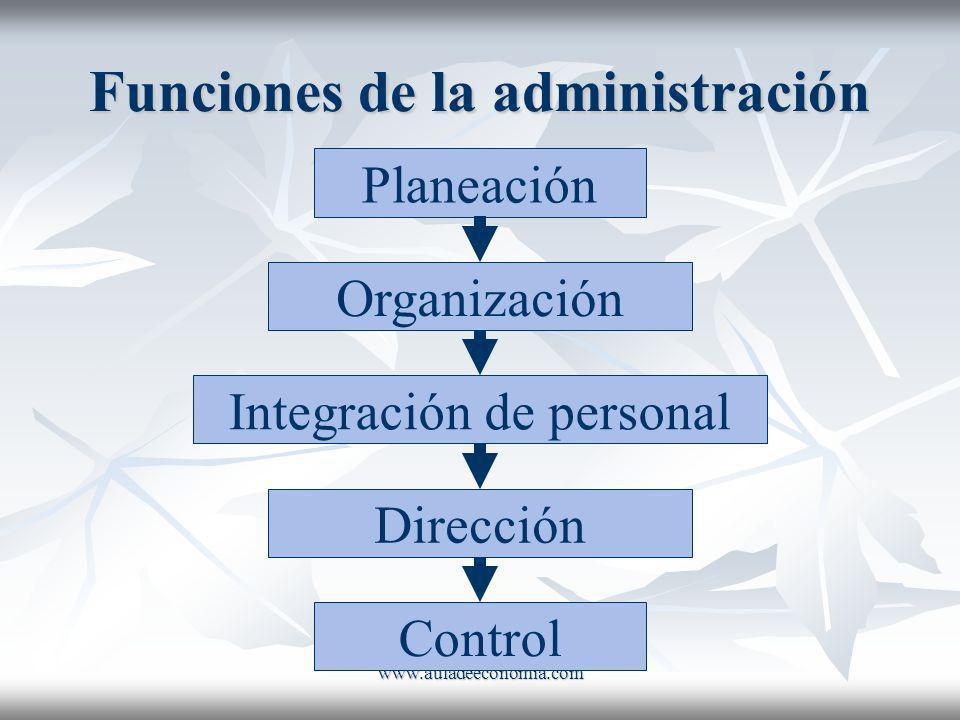 www.auladeeconomia.com Pasos de la planeación 1.Análisis situacional: 1.