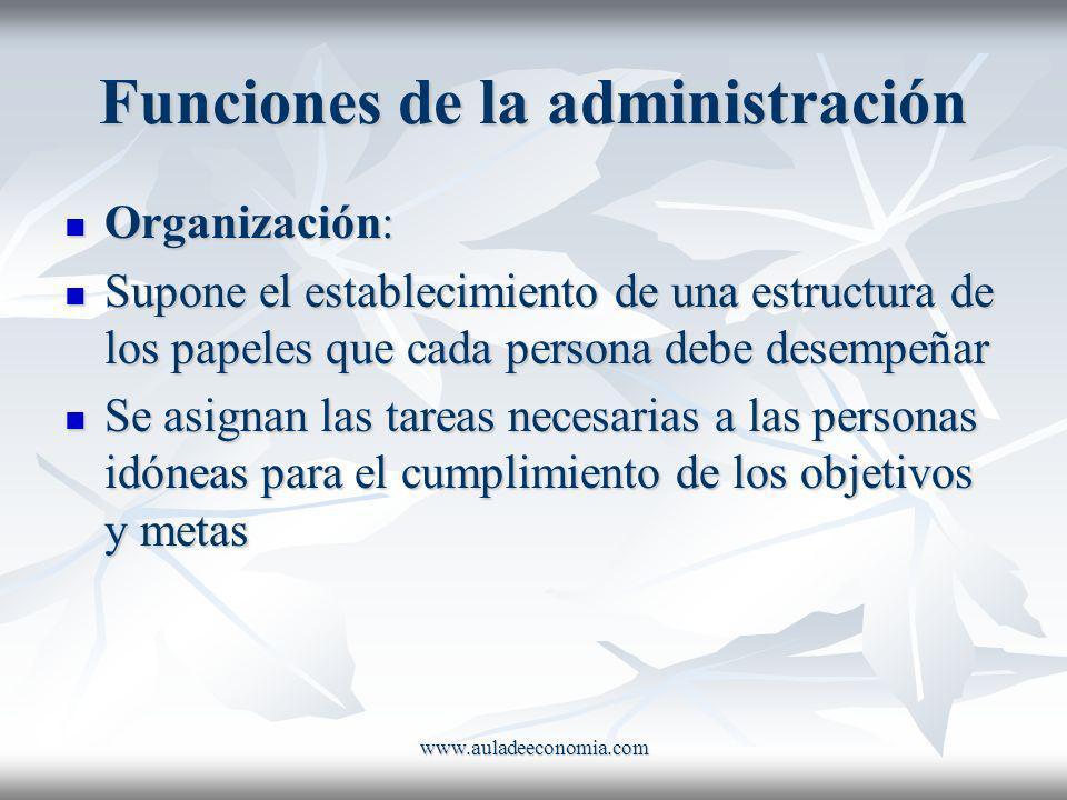 www.auladeeconomia.com Funciones de la administración Organización: Organización: Supone el establecimiento de una estructura de los papeles que cada