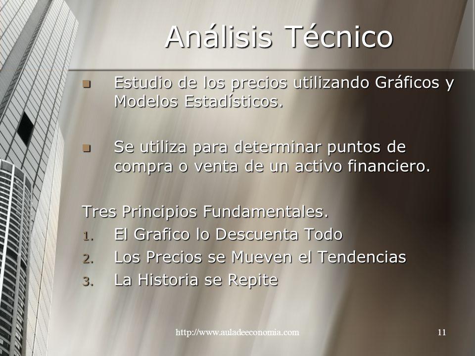 http://www.auladeeconomia.com11 Análisis Técnico Estudio de los precios utilizando Gráficos y Modelos Estadísticos.