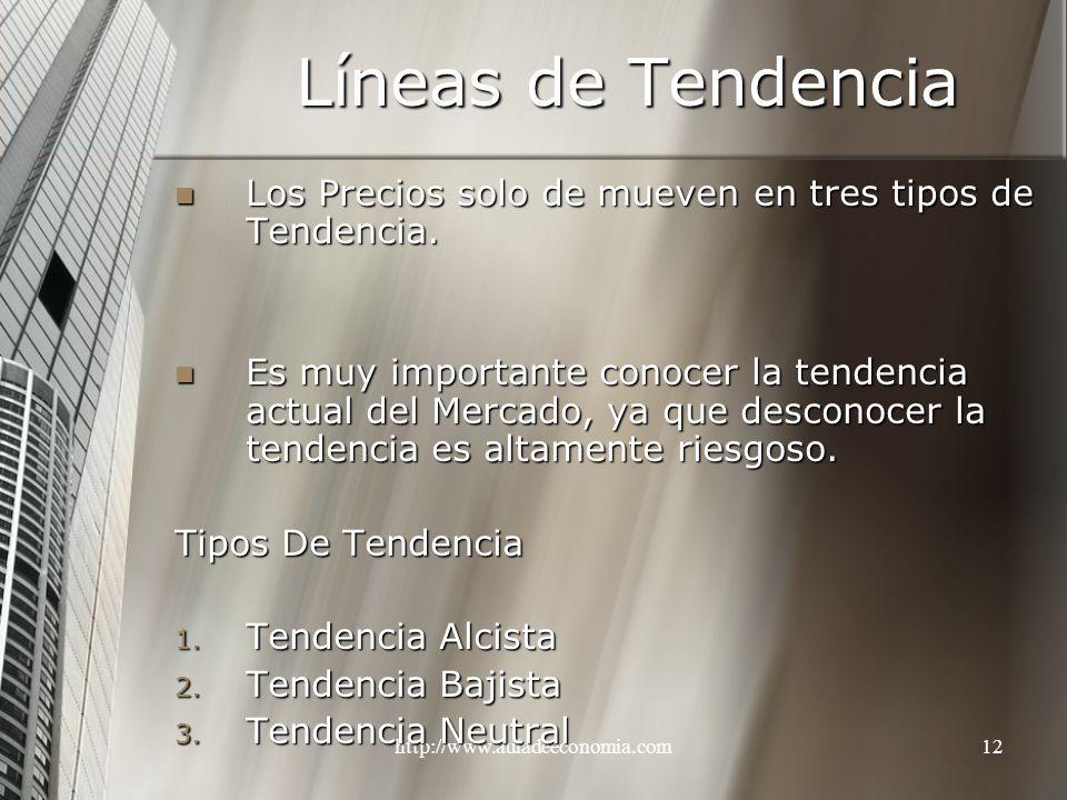http://www.auladeeconomia.com12 Líneas de Tendencia Los Precios solo de mueven en tres tipos de Tendencia. Los Precios solo de mueven en tres tipos de