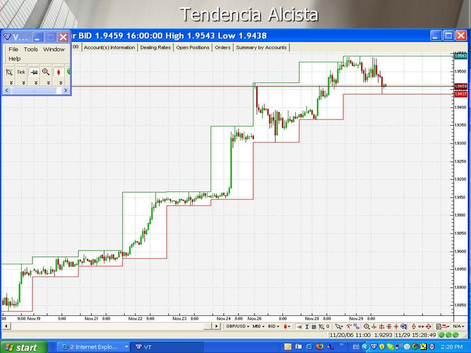 http://www.auladeeconomia.com13 Tendencia Alcista