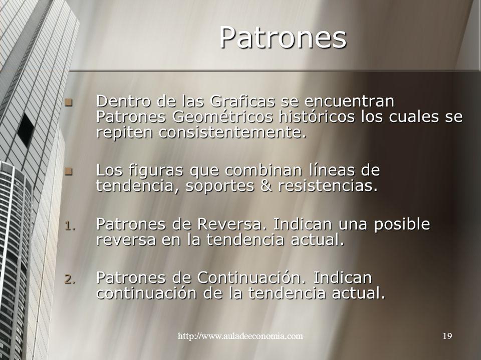 http://www.auladeeconomia.com19 Patrones Dentro de las Graficas se encuentran Patrones Geométricos históricos los cuales se repiten consistentemente.