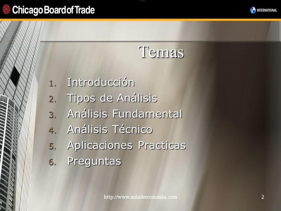 http://www.auladeeconomia.com3 El Análisis en los Mercados Financieros es muy importante para una adecuada toma de decisiones.