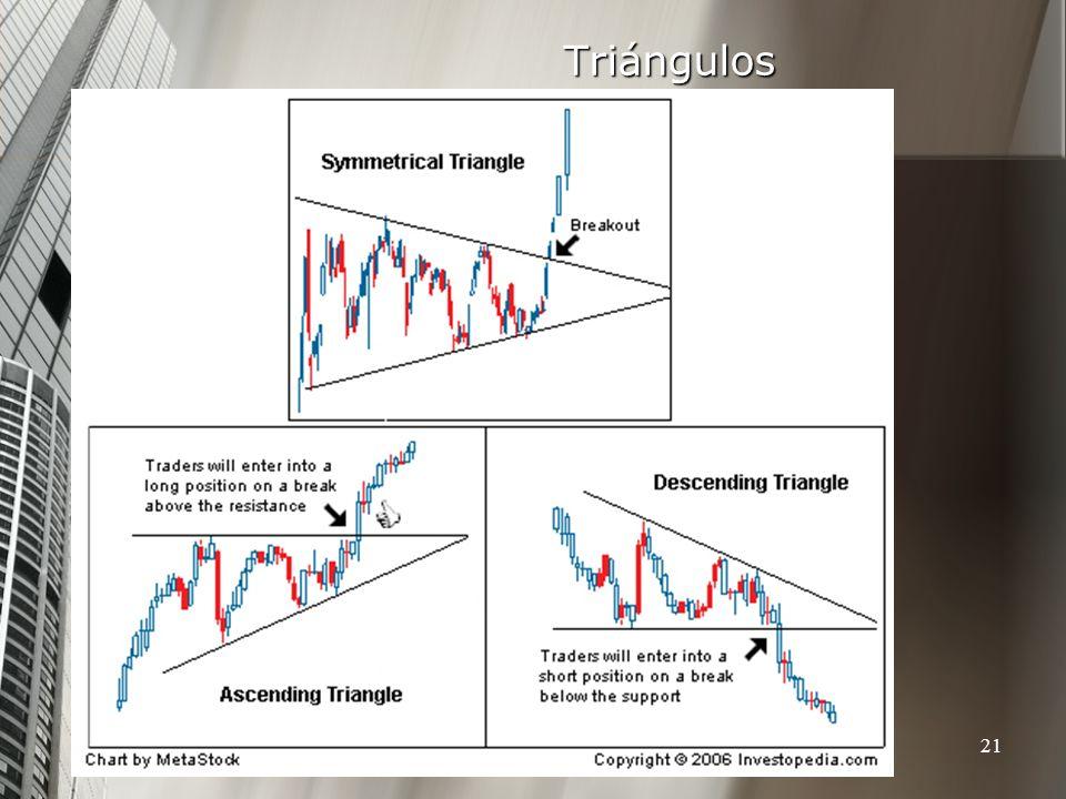 http://www.auladeeconomia.com21 Triángulos