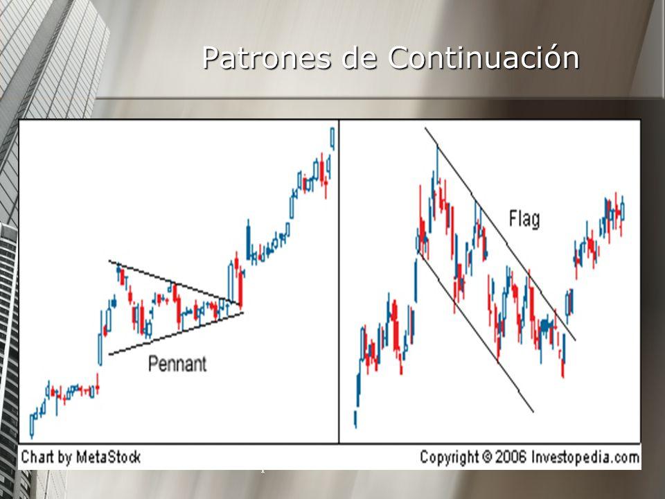 http://www.auladeeconomia.com22 Patrones de Continuación