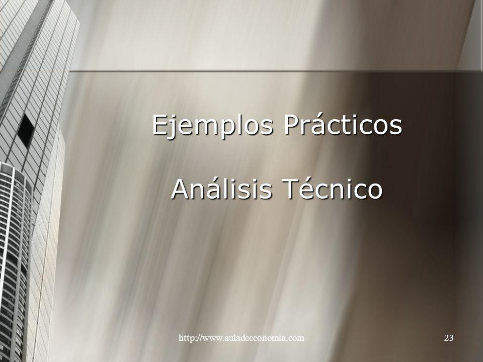 http://www.auladeeconomia.com23 Ejemplos Prácticos Análisis Técnico