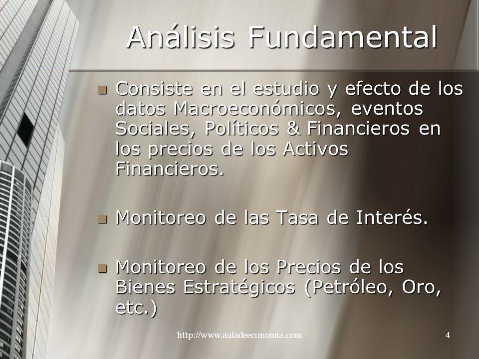 http://www.auladeeconomia.com4 Análisis Fundamental Consiste en el estudio y efecto de los datos Macroeconómicos, eventos Sociales, Políticos & Financ