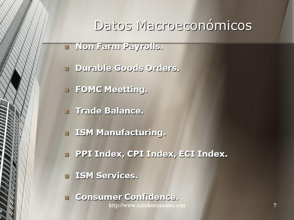 http://www.auladeeconomia.com28 USD Trade Balance (DEC)8:30 3EST -$65.0B -$64.2B Actual $61.7B