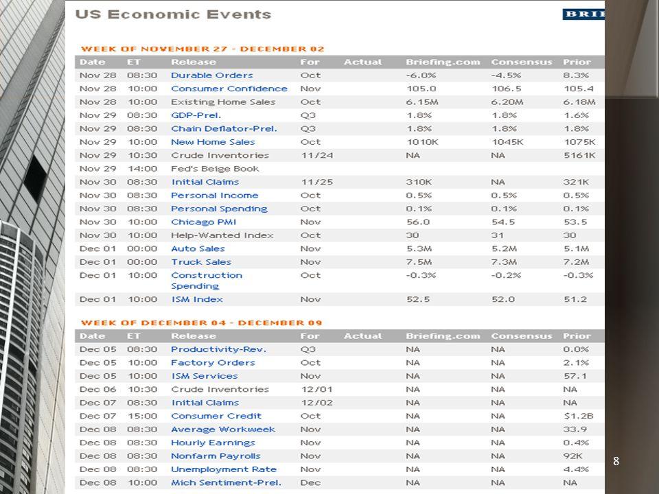 http://www.auladeeconomia.com29