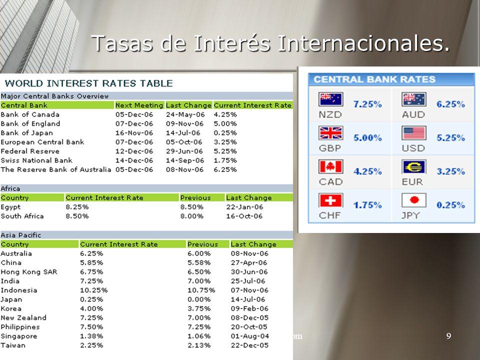 http://www.auladeeconomia.com9 Tasas de Interés Internacionales.